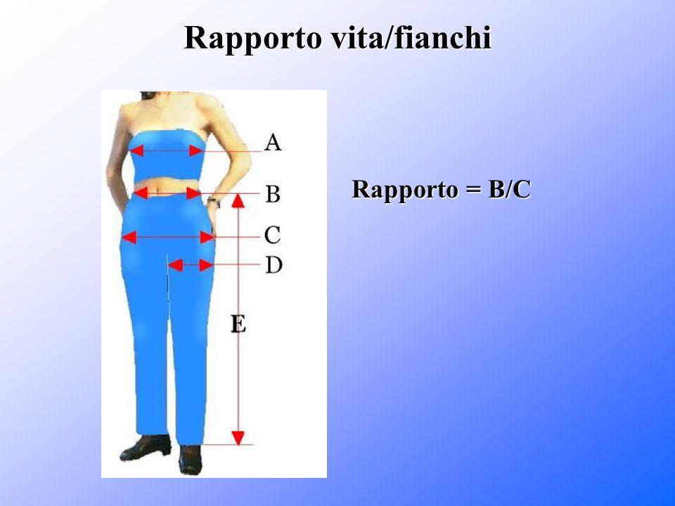 Rapporto = B/C Rapporto vita/fianchi