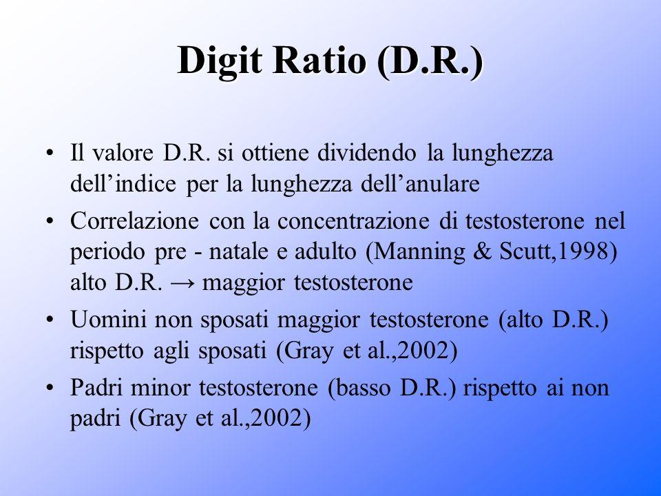 Digit Ratio (D.R.) Il valore D.R. si ottiene dividendo la lunghezza dellindice per la lunghezza dellanulare Correlazione con la concentrazione di test
