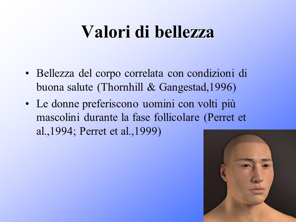 Valori di bellezza Bellezza del corpo correlata con condizioni di buona salute (Thornhill & Gangestad,1996) Le donne preferiscono uomini con volti più