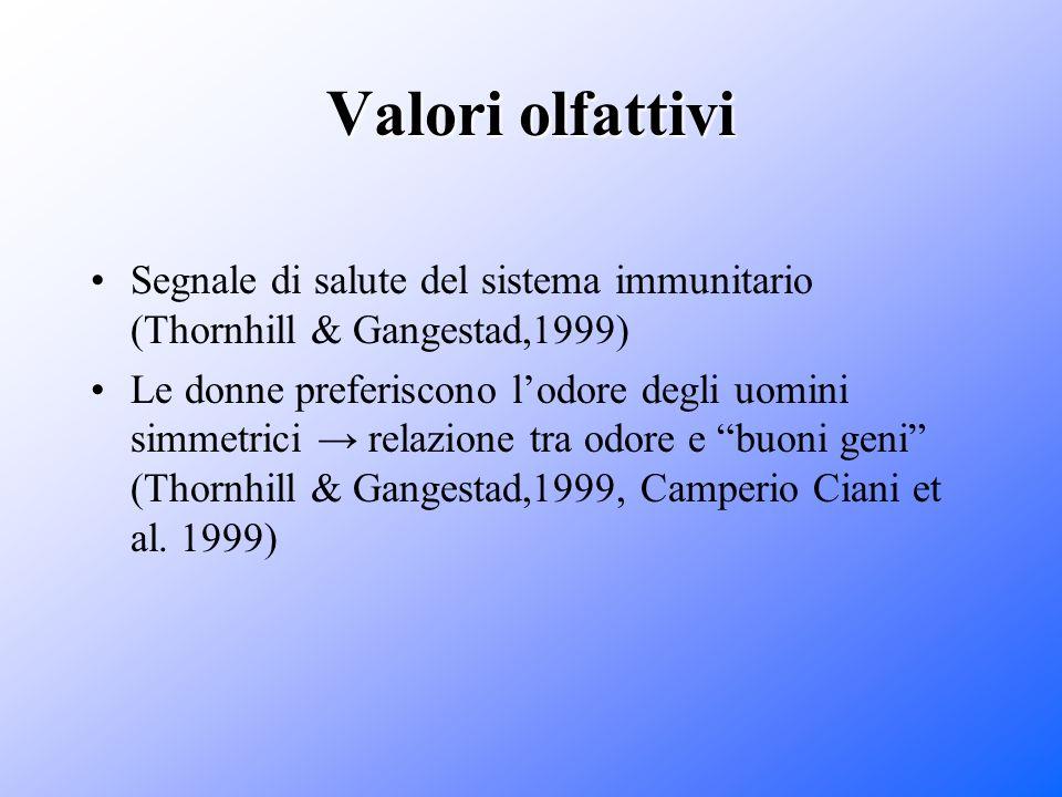 Valori olfattivi Segnale di salute del sistema immunitario (Thornhill & Gangestad,1999) Le donne preferiscono lodore degli uomini simmetrici relazione