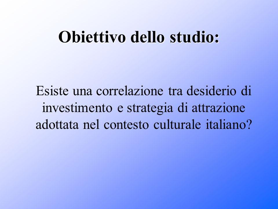 Obiettivo dello studio: Esiste una correlazione tra desiderio di investimento e strategia di attrazione adottata nel contesto culturale italiano?