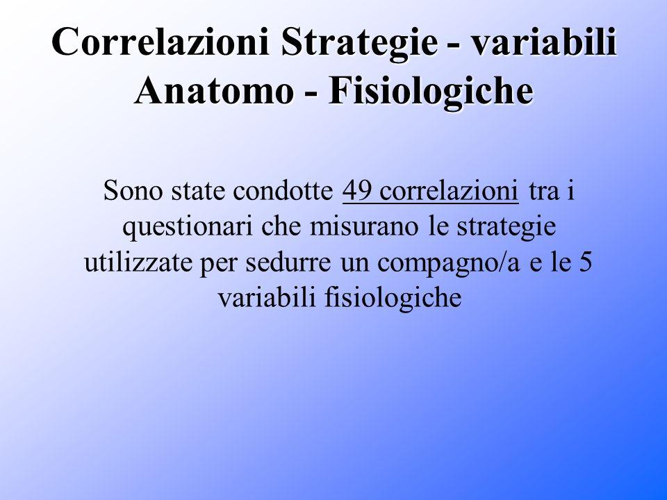 Correlazioni Strategie - variabili Anatomo - Fisiologiche Sono state condotte 49 correlazioni tra i questionari che misurano le strategie utilizzate p