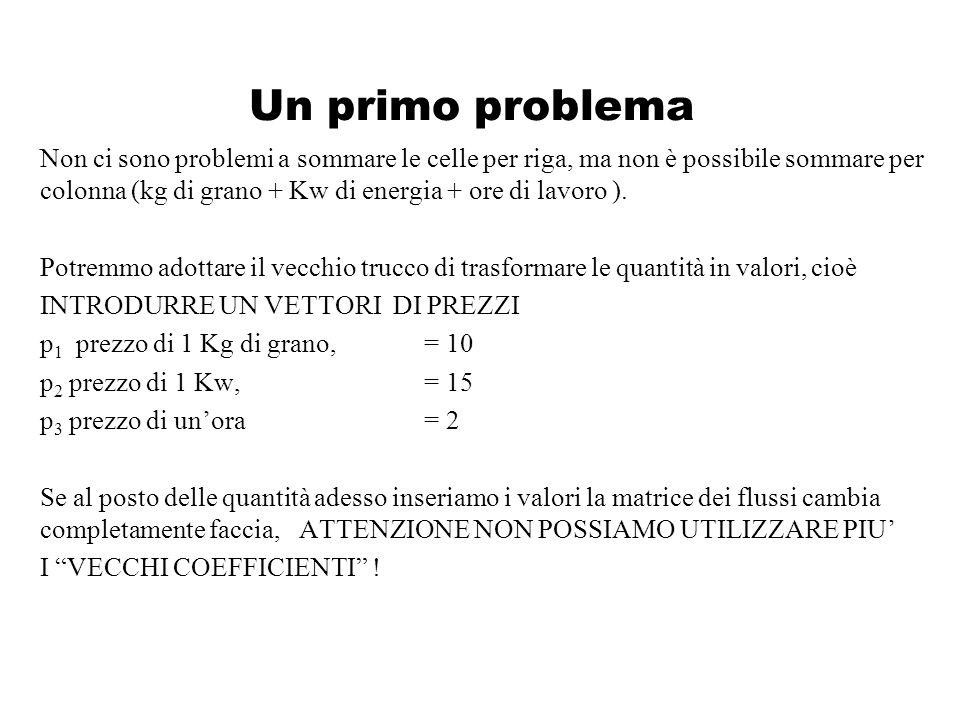Un primo problema Non ci sono problemi a sommare le celle per riga, ma non è possibile sommare per colonna (kg di grano + Kw di energia + ore di lavoro ).