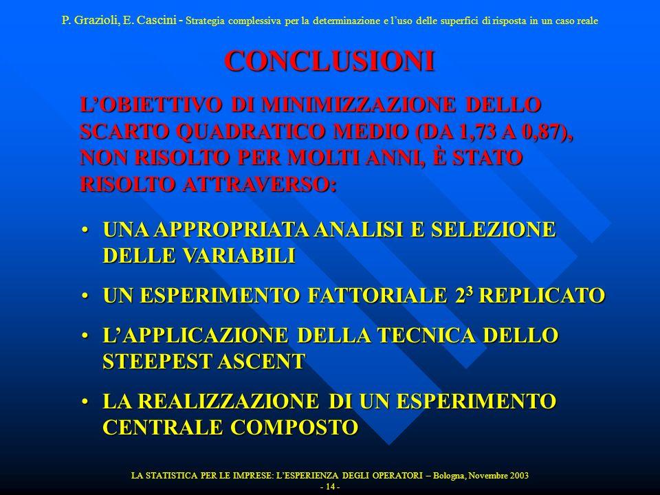 P. Grazioli, E. Cascini - Strategia complessiva per la determinazione e luso delle superfici di risposta in un caso reale LA STATISTICA PER LE IMPRESE