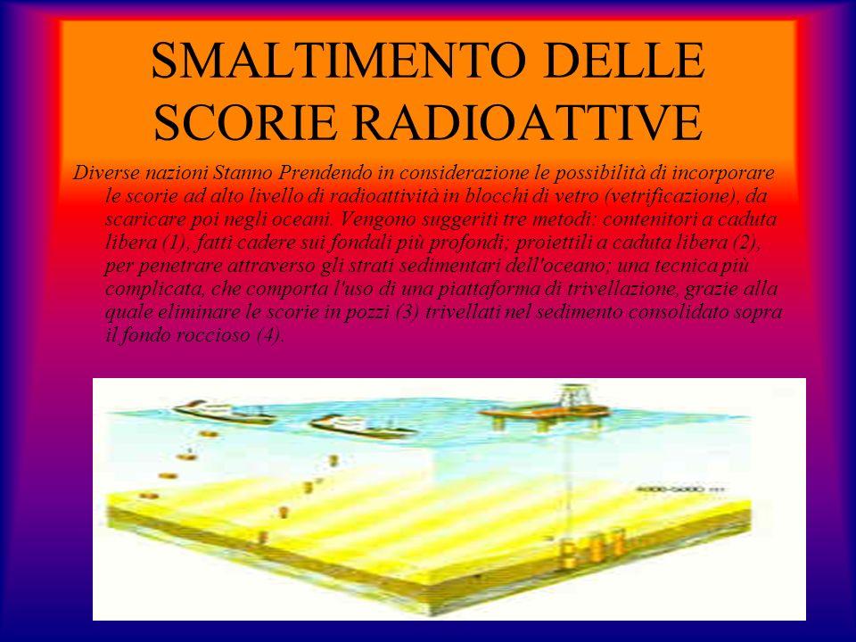 SMALTIMENTO DELLE SCORIE RADIOATTIVE Diverse nazioni Stanno Prendendo in considerazione le possibilità di incorporare le scorie ad alto livello di radioattività in blocchi di vetro (vetrificazione), da scaricare poi negli oceani.