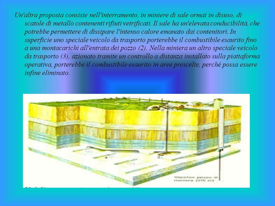 Un altra proposta consiste nell interramento, in miniere di sale ormai in disuso, di scatole di metallo contenenti rifiuti vetrificati.