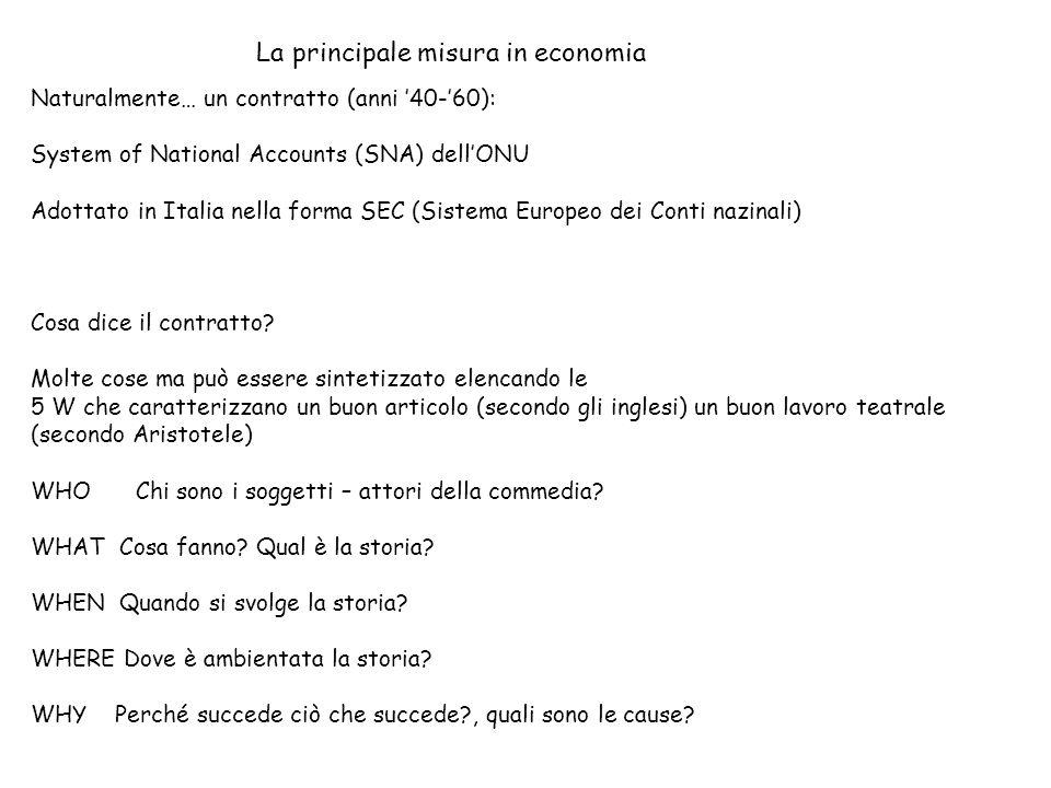 La principale misura in economia Naturalmente… un contratto (anni 40-60): System of National Accounts (SNA) dellONU Adottato in Italia nella forma SEC (Sistema Europeo dei Conti nazinali) Cosa dice il contratto.