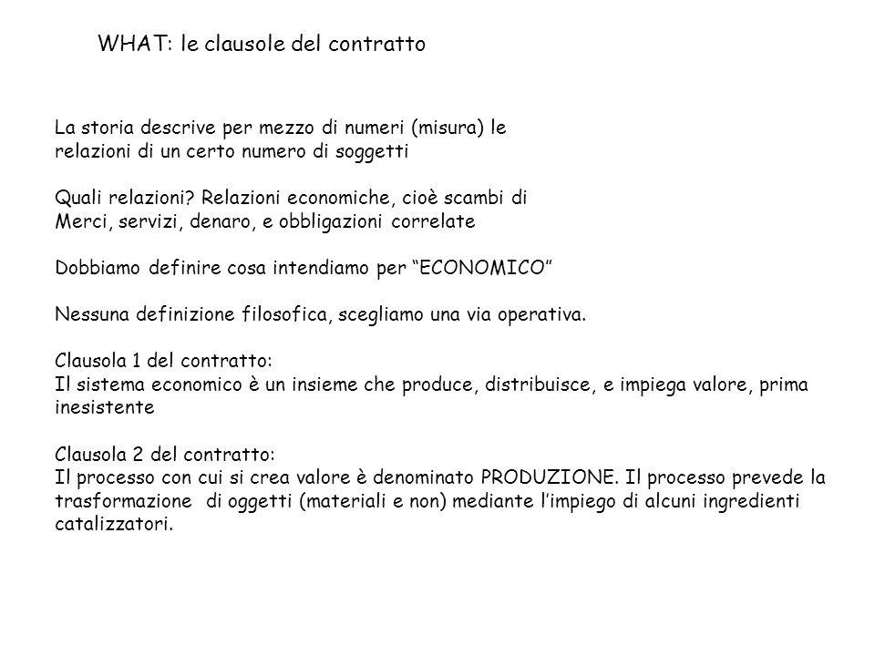 WHAT: le clausole del contratto La storia descrive per mezzo di numeri (misura) le relazioni di un certo numero di soggetti Quali relazioni? Relazioni