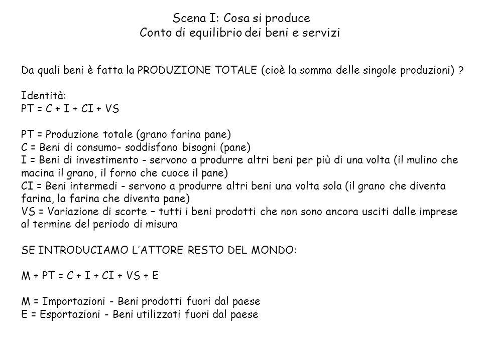 Scena I: Cosa si produce Conto di equilibrio dei beni e servizi Da quali beni è fatta la PRODUZIONE TOTALE (cioè la somma delle singole produzioni) .