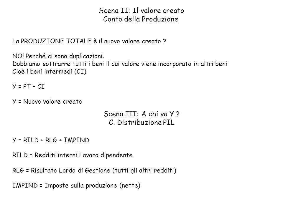 Scena II: Il valore creato Conto della Produzione La PRODUZIONE TOTALE è il nuovo valore creato .