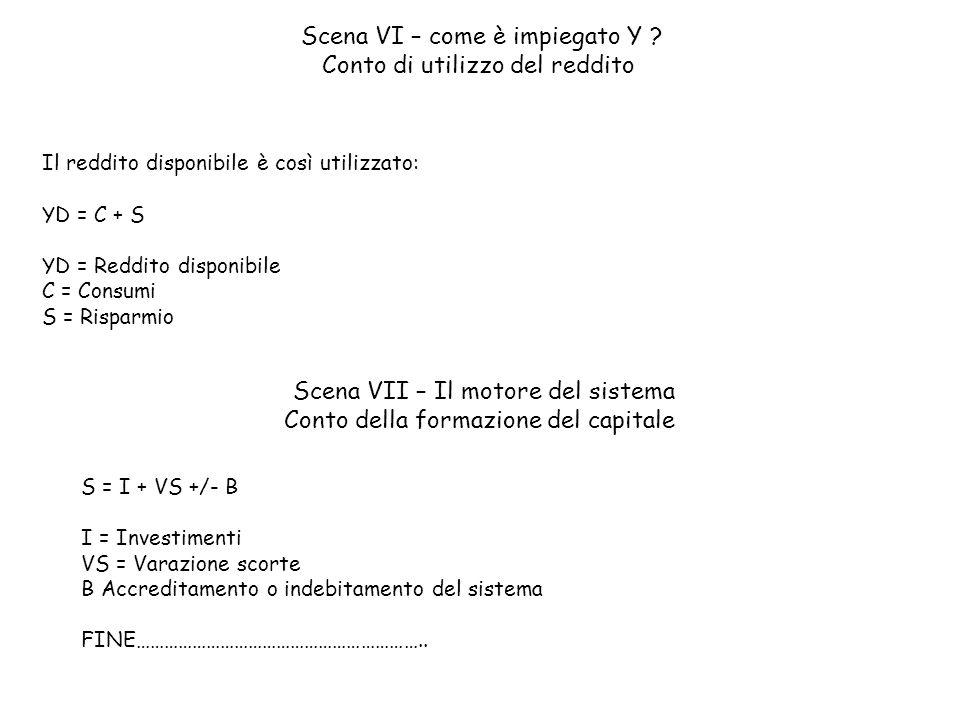 Scena VI – come è impiegato Y ? Conto di utilizzo del reddito Il reddito disponibile è così utilizzato: YD = C + S YD = Reddito disponibile C = Consum
