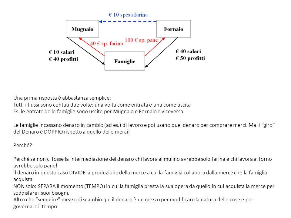 Una prima risposta è abbastanza semplice: Tutti i flussi sono contati due volte: una volta come entrata e una come uscita Es.