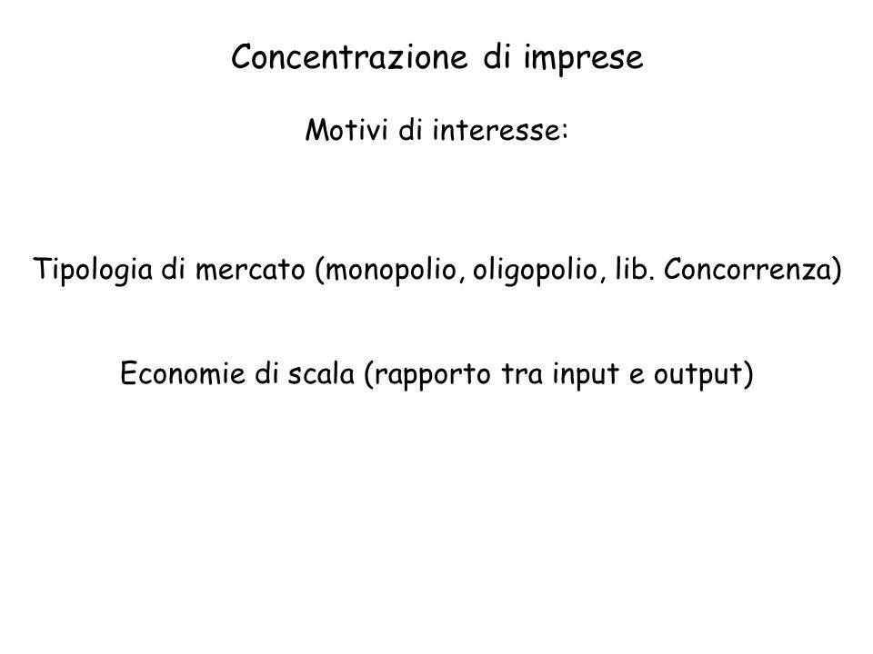 Concentrazione di imprese Motivi di interesse: Tipologia di mercato (monopolio, oligopolio, lib. Concorrenza) Economie di scala (rapporto tra input e