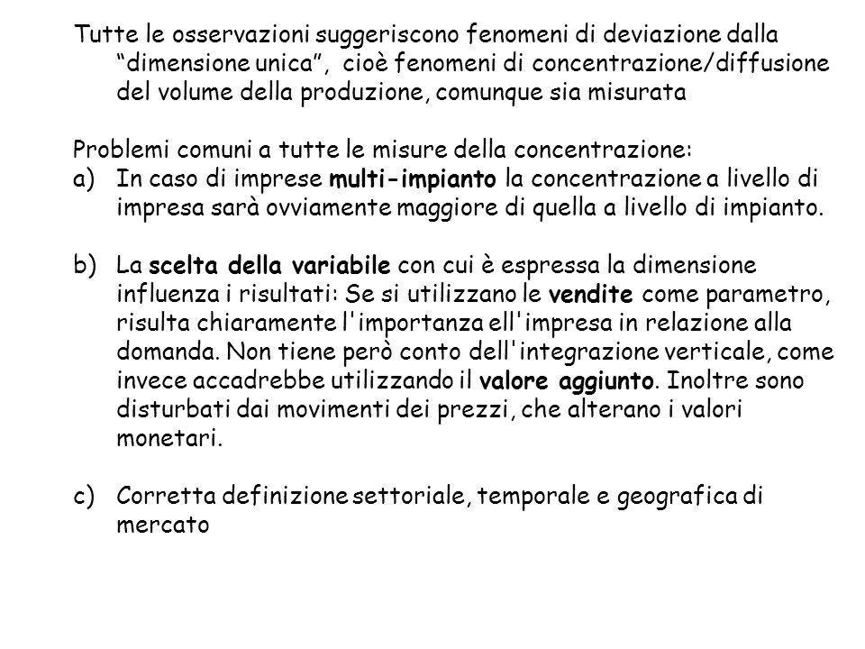 Tutte le osservazioni suggeriscono fenomeni di deviazione dalla dimensione unica, cioè fenomeni di concentrazione/diffusione del volume della produzio