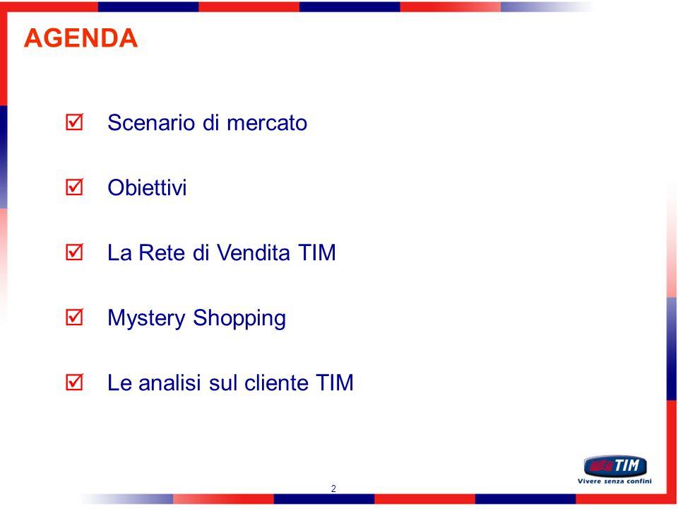 3 SCENARIO DI MERCATO: TIM leader di mercato italiano TOTALE LINEE TELEFONIA MOBILE (in milioni) 90919293949596979899 00 01 02 03 1°sem.