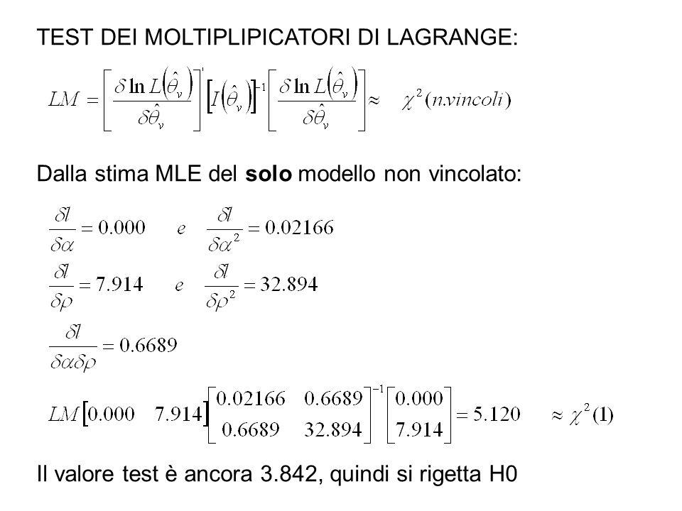 TEST DEI MOLTIPLIPICATORI DI LAGRANGE: Dalla stima MLE del solo modello non vincolato: Il valore test è ancora 3.842, quindi si rigetta H0