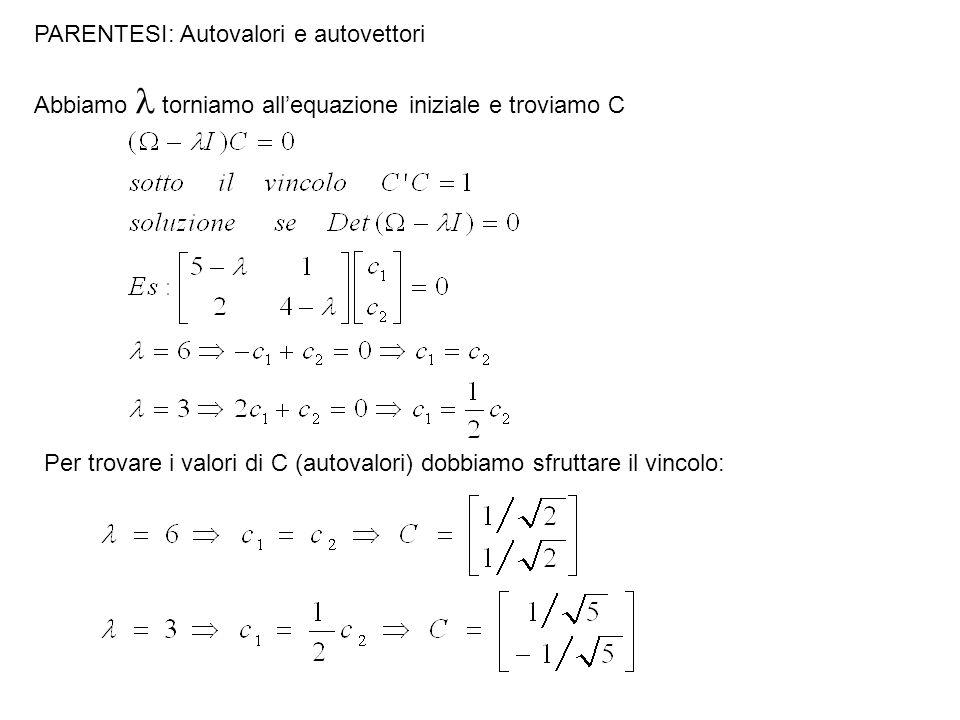 PARENTESI: Autovalori e autovettori Abbiamo torniamo allequazione iniziale e troviamo C Per trovare i valori di C (autovalori) dobbiamo sfruttare il v