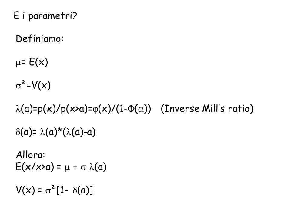 1-F(x) f(x) delta Lambda