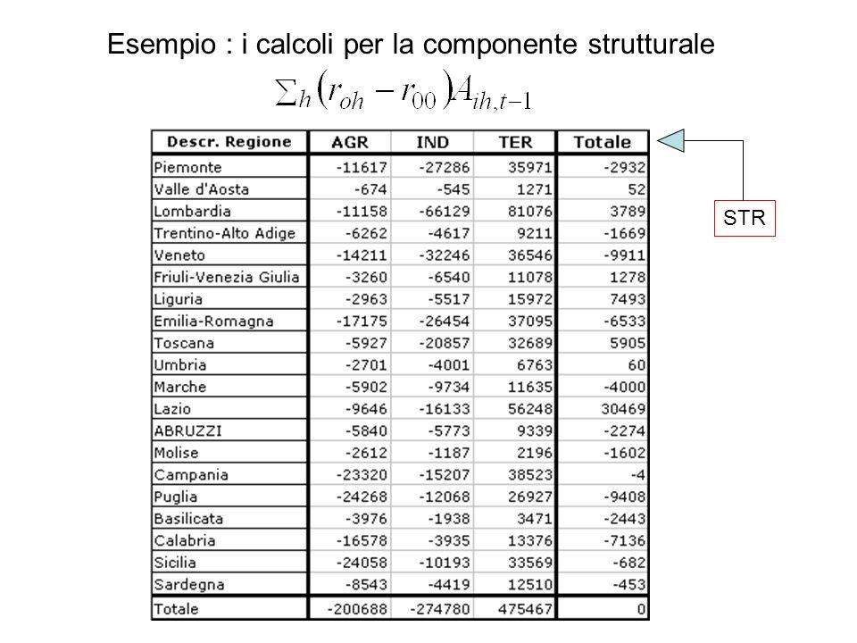Esempio : i calcoli per la componente strutturale STR