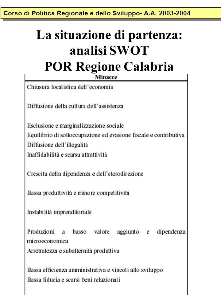 Corso di Politica Regionale e dello Sviluppo- A.A.
