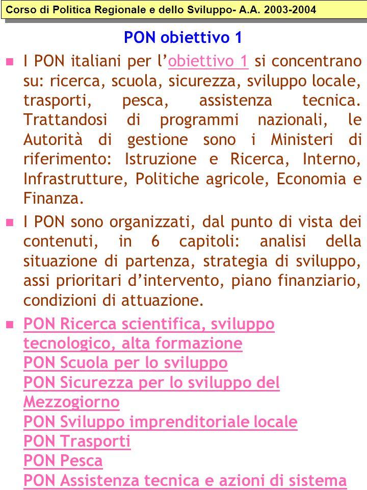 PON obiettivo 1 I PON italiani per lobiettivo 1 si concentrano su: ricerca, scuola, sicurezza, sviluppo locale, trasporti, pesca, assistenza tecnica.