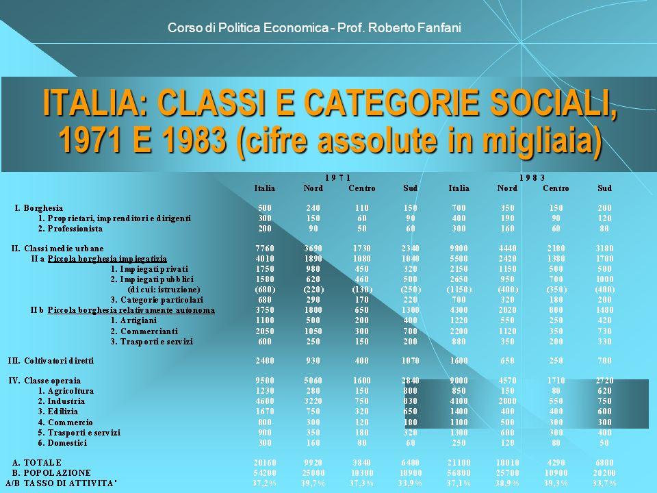 Corso di Politica Economica - Prof. Roberto Fanfani ITALIA: CLASSI E CATEGORIE SOCIALI, 1971 E 1983 (cifre assolute in migliaia)