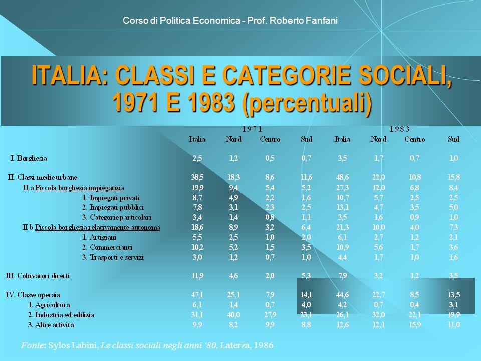 Corso di Politica Economica - Prof. Roberto Fanfani ITALIA: CLASSI E CATEGORIE SOCIALI, 1971 E 1983 (percentuali) Fonte: Sylos Labini, Le classi socia