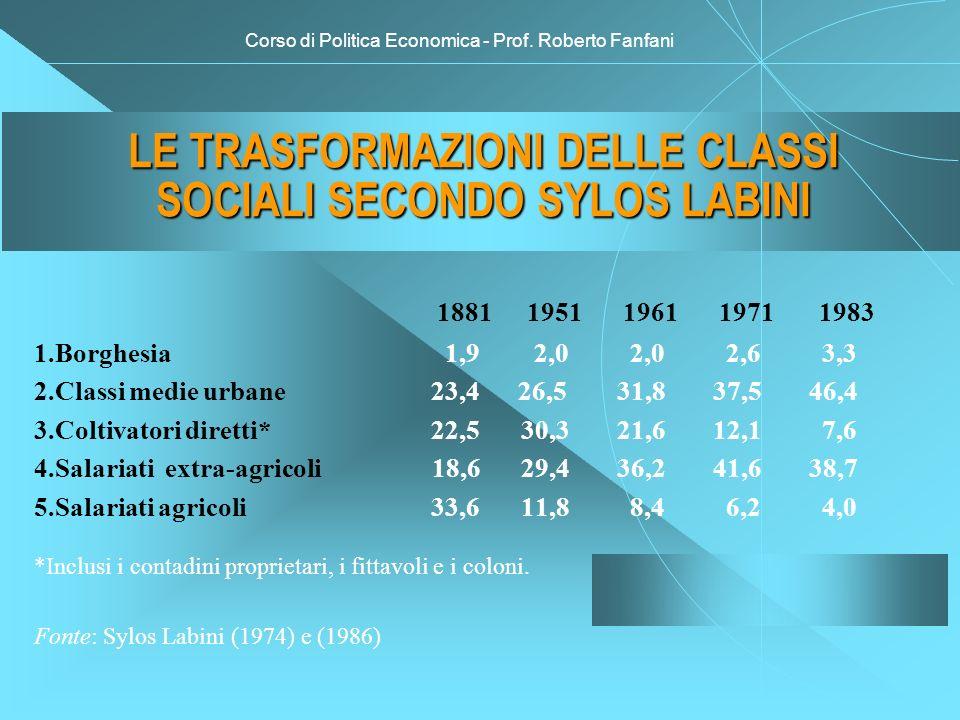 Corso di Politica Economica - Prof. Roberto Fanfani LE TRASFORMAZIONI DELLE CLASSI SOCIALI SECONDO SYLOS LABINI 1881 1951 1961 1971 1983 1.Borghesia 1