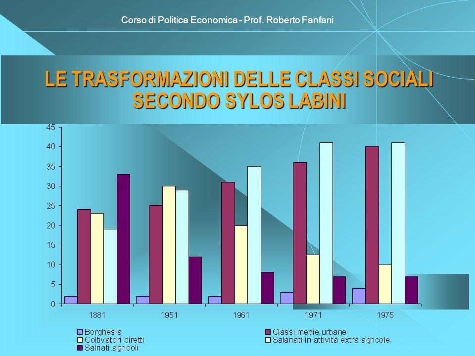 Corso di Politica Economica - Prof. Roberto Fanfani LE TRASFORMAZIONI DELLE CLASSI SOCIALI SECONDO SYLOS LABINI