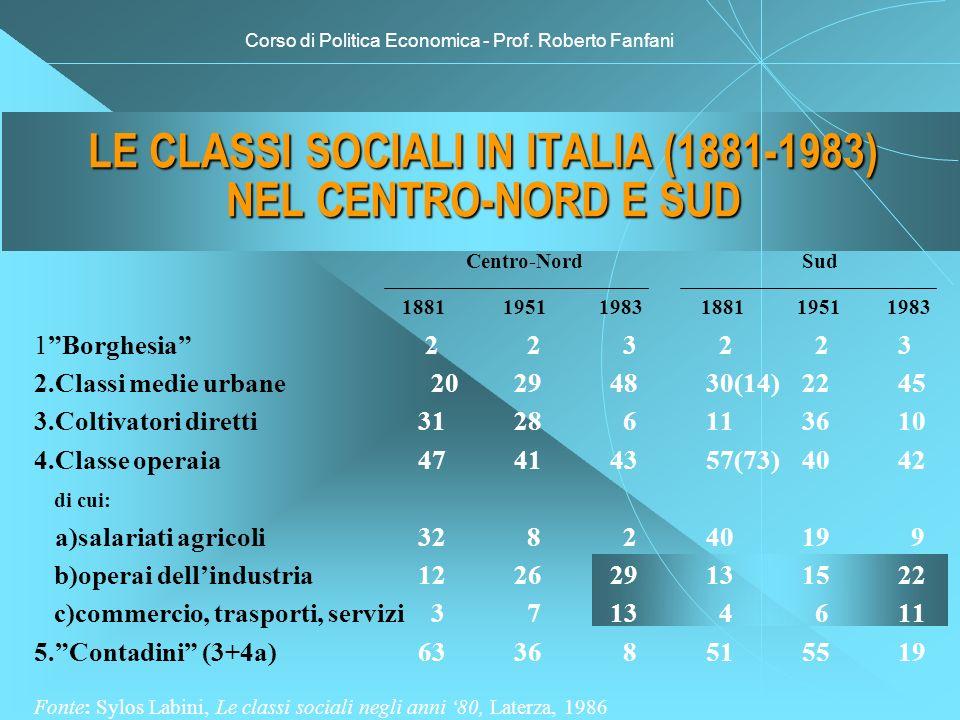 Corso di Politica Economica - Prof. Roberto Fanfani LE CLASSI SOCIALI IN ITALIA (1881-1983) NEL CENTRO-NORD E SUD Centro-Nord Sud 1881 1951 1983 1881