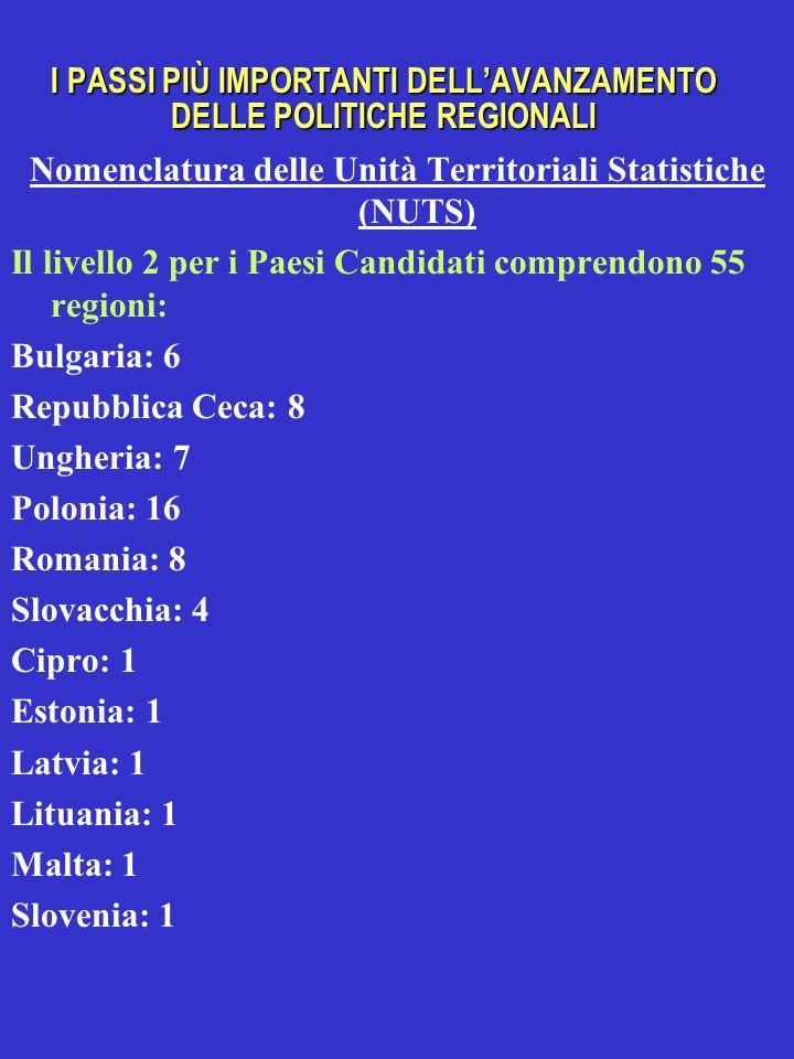 I PASSI PIÙ IMPORTANTI DELLAVANZAMENTO DELLE POLITICHE REGIONALI Nomenclatura delle Unità Territoriali Statistiche (NUTS) Il livello 2 per i Paesi Can