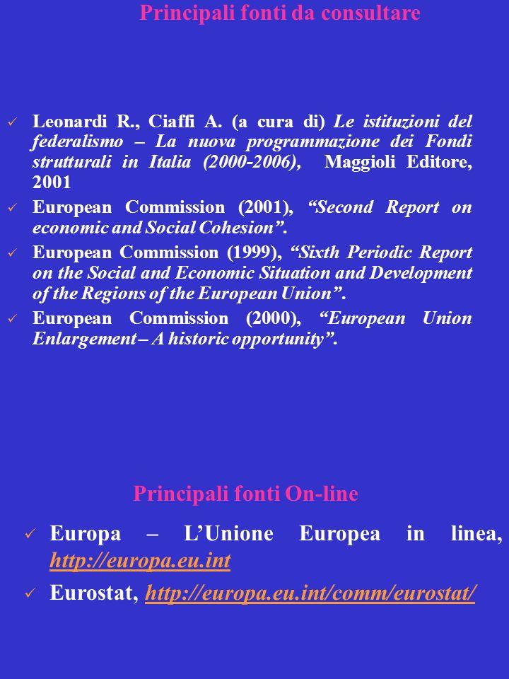 Leonardi R., Ciaffi A. (a cura di) Le istituzioni del federalismo – La nuova programmazione dei Fondi strutturali in Italia (2000-2006), Maggioli Edit
