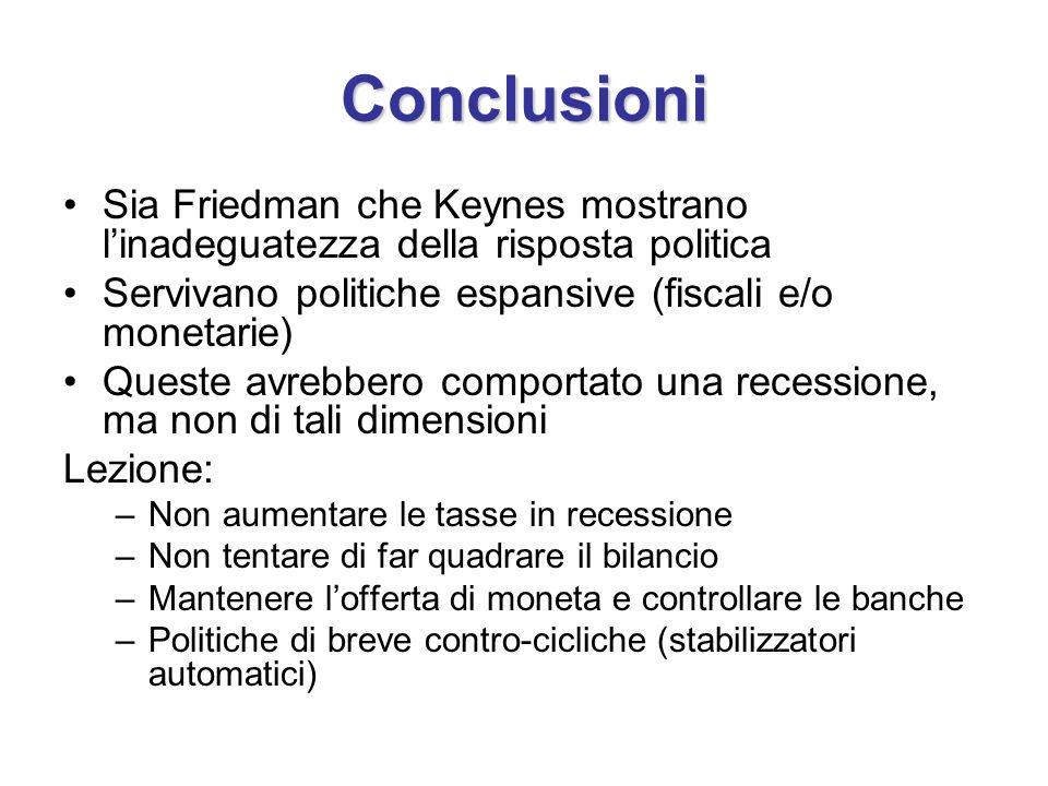 Conclusioni Sia Friedman che Keynes mostrano linadeguatezza della risposta politica Servivano politiche espansive (fiscali e/o monetarie) Queste avrebbero comportato una recessione, ma non di tali dimensioni Lezione: –Non aumentare le tasse in recessione –Non tentare di far quadrare il bilancio –Mantenere lofferta di moneta e controllare le banche –Politiche di breve contro-cicliche (stabilizzatori automatici)