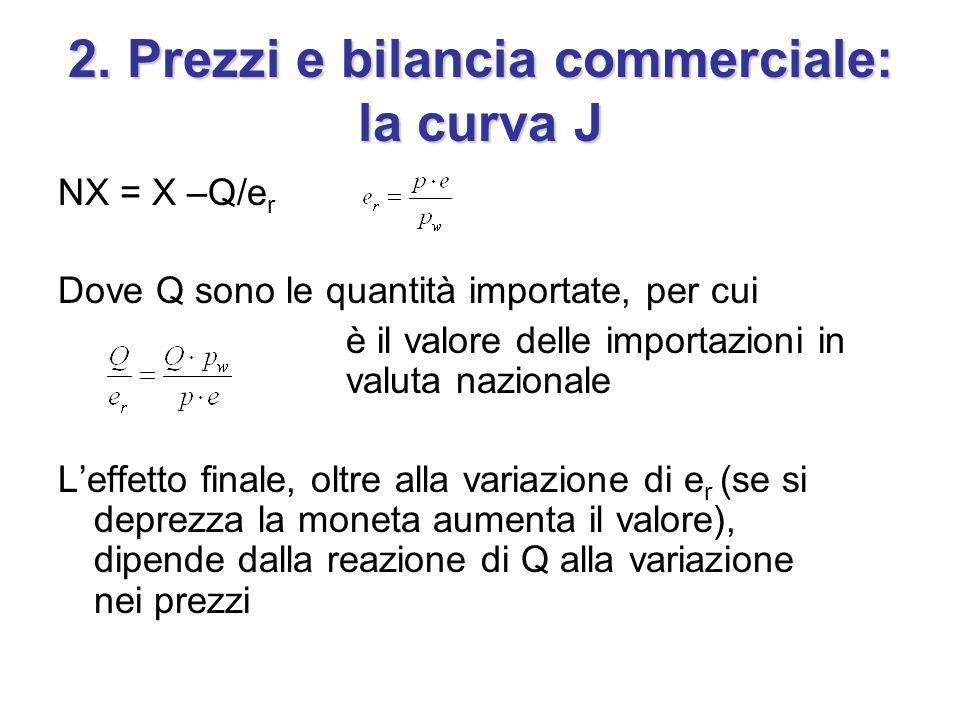2. Prezzi e bilancia commerciale: la curva J NX = X –Q/e r Dove Q sono le quantità importate, per cui è il valore delle importazioni in valuta naziona