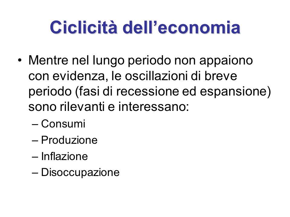 Ciclicità delleconomia Mentre nel lungo periodo non appaiono con evidenza, le oscillazioni di breve periodo (fasi di recessione ed espansione) sono ri