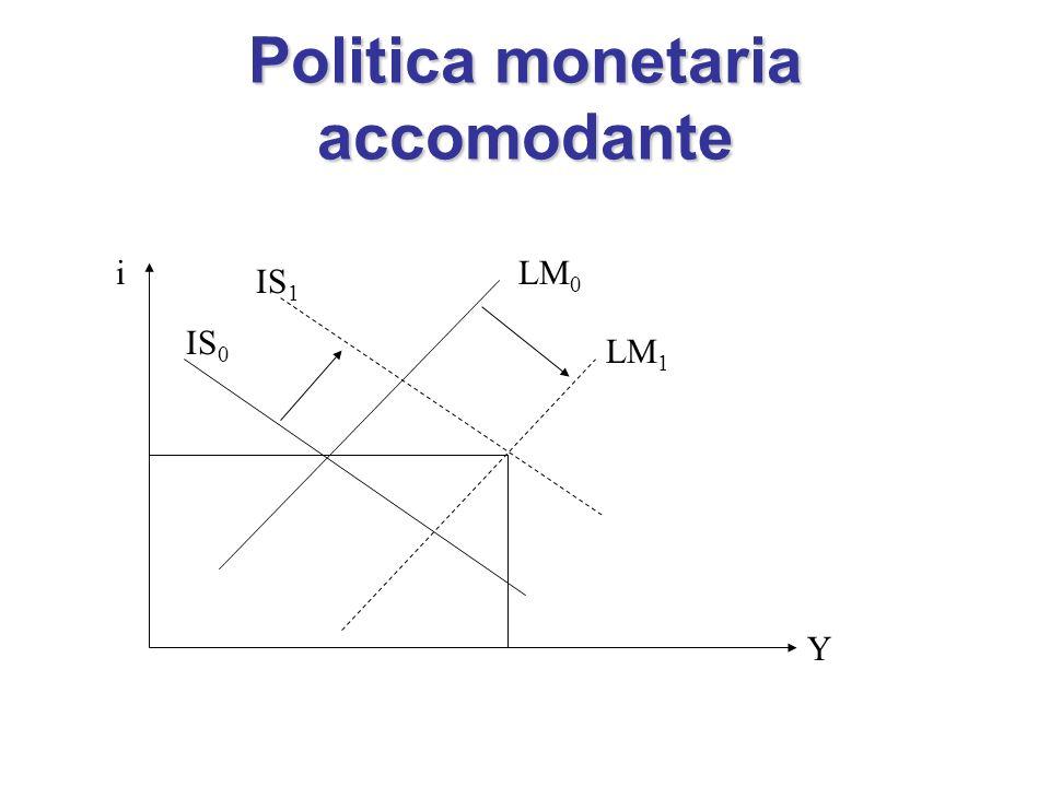 Politica monetaria accomodante i Y LM 0 LM 1 IS 0 IS 1