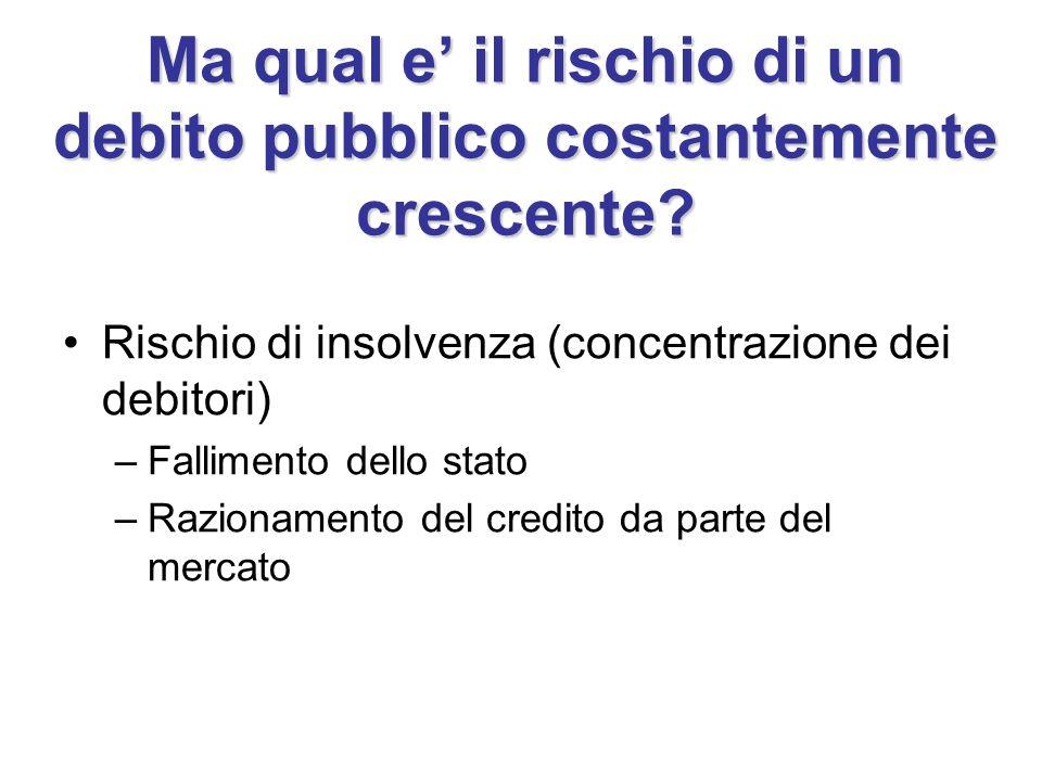 Ma qual e il rischio di un debito pubblico costantemente crescente? Rischio di insolvenza (concentrazione dei debitori) –Fallimento dello stato –Razio