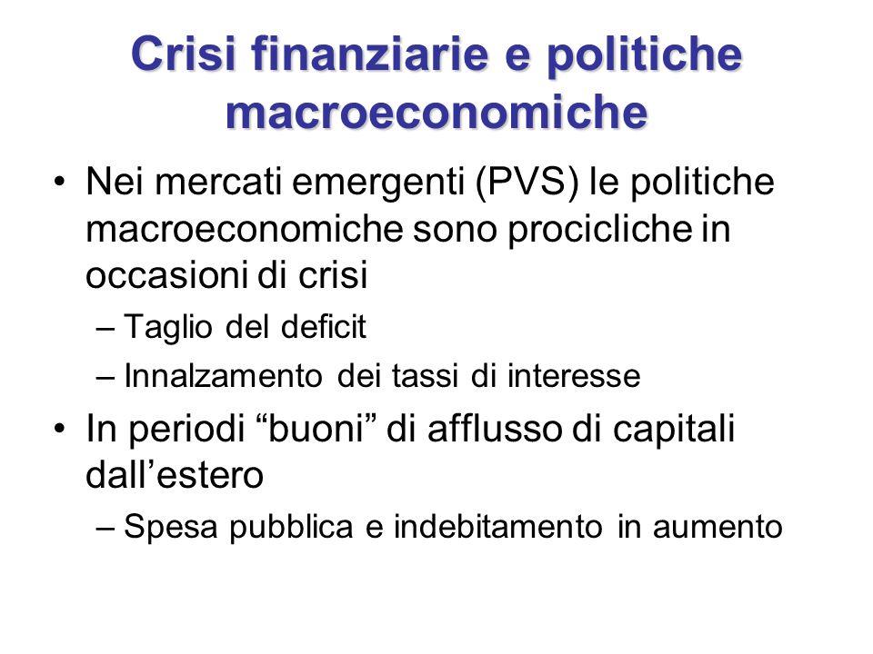Crisi finanziarie e politiche macroeconomiche Nei mercati emergenti (PVS) le politiche macroeconomiche sono procicliche in occasioni di crisi –Taglio