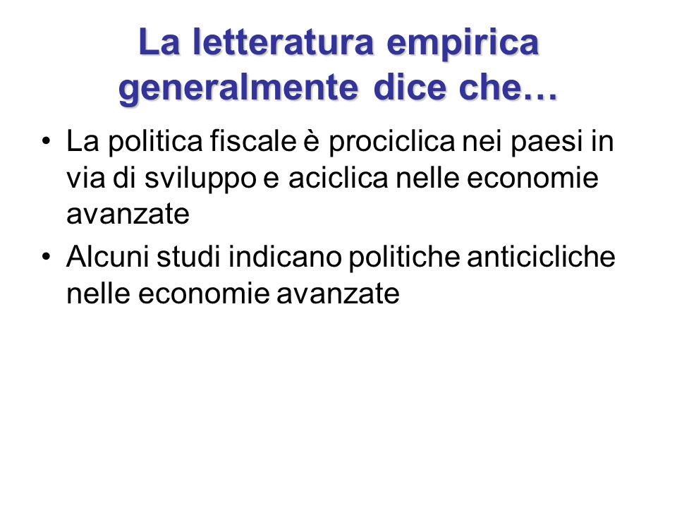 La letteratura empirica generalmente dice che… La politica fiscale è prociclica nei paesi in via di sviluppo e aciclica nelle economie avanzate Alcuni