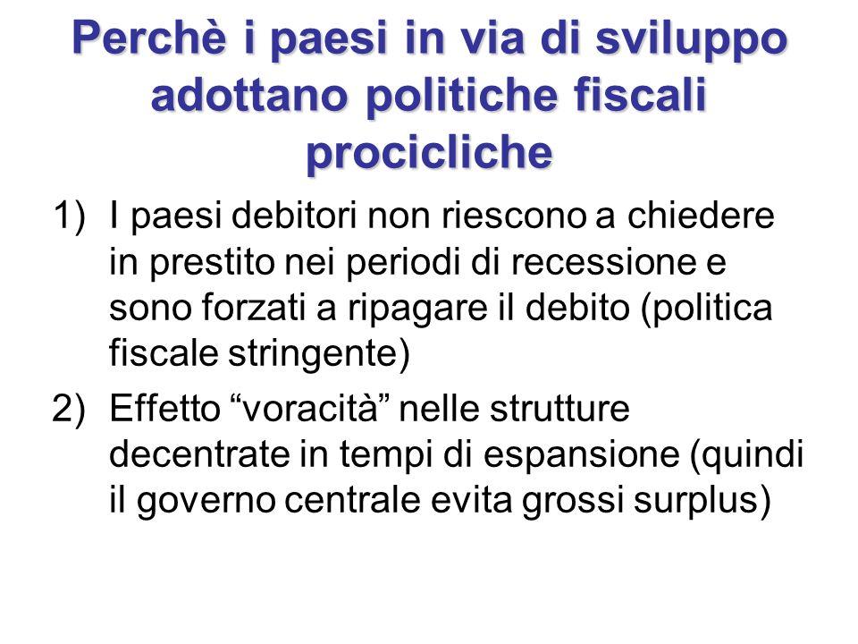 Perchè i paesi in via di sviluppo adottano politiche fiscali procicliche 1)I paesi debitori non riescono a chiedere in prestito nei periodi di recessi