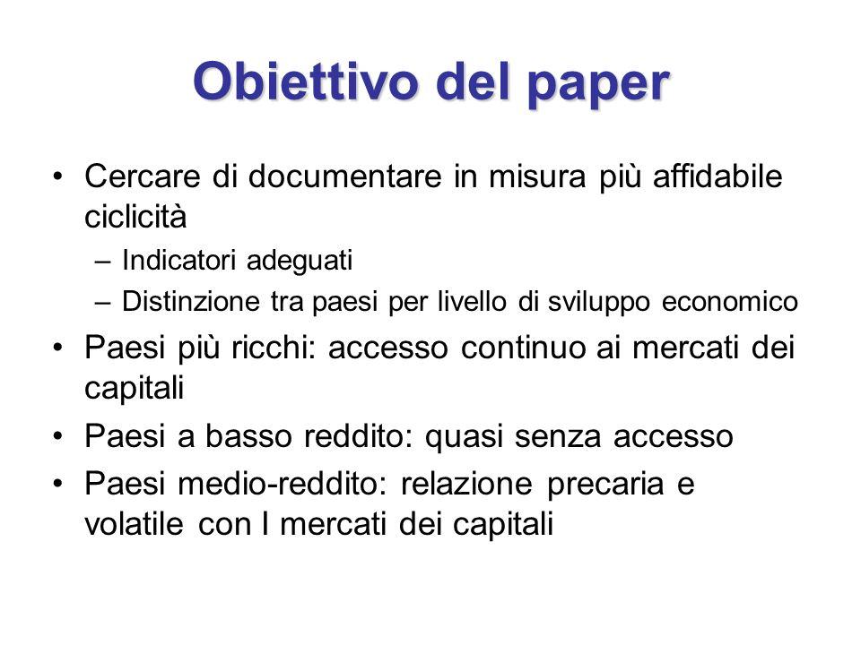 Obiettivo del paper Cercare di documentare in misura più affidabile ciclicità –Indicatori adeguati –Distinzione tra paesi per livello di sviluppo econ