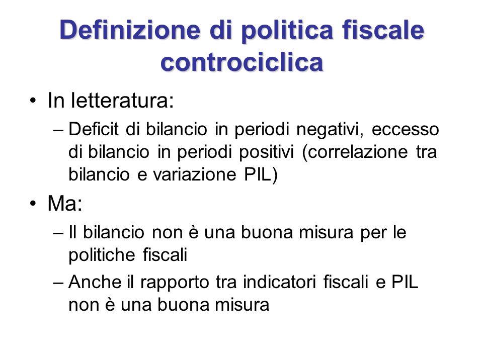 Definizione di politica fiscale controciclica In letteratura: –Deficit di bilancio in periodi negativi, eccesso di bilancio in periodi positivi (corre
