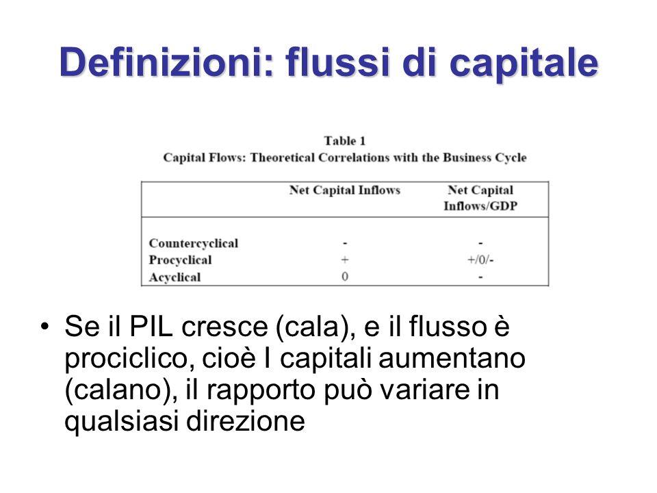 Definizioni: flussi di capitale Se il PIL cresce (cala), e il flusso è prociclico, cioè I capitali aumentano (calano), il rapporto può variare in qual