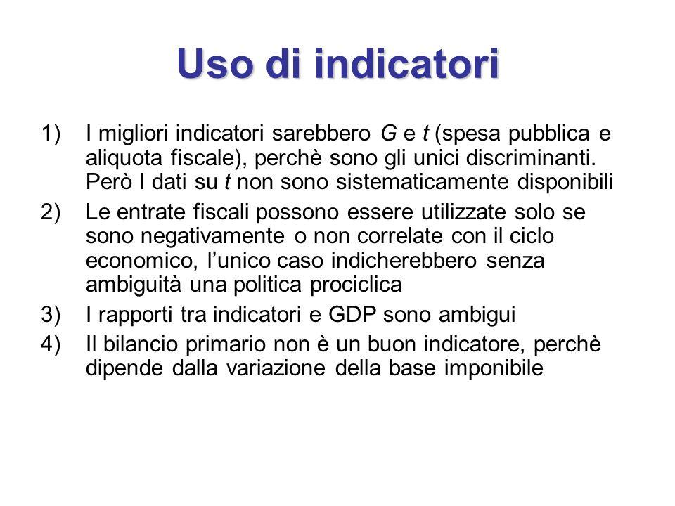 Uso di indicatori 1)I migliori indicatori sarebbero G e t (spesa pubblica e aliquota fiscale), perchè sono gli unici discriminanti. Però I dati su t n
