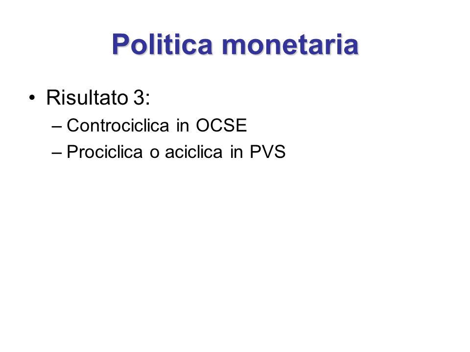 Politica monetaria Risultato 3: –Controciclica in OCSE –Prociclica o aciclica in PVS