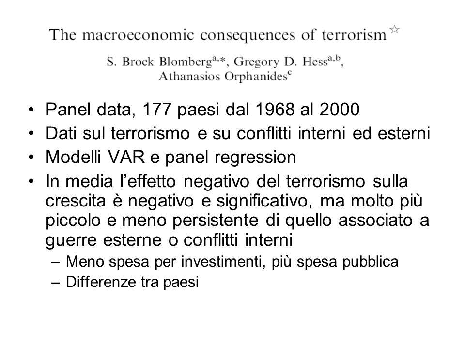 Panel data, 177 paesi dal 1968 al 2000 Dati sul terrorismo e su conflitti interni ed esterni Modelli VAR e panel regression In media leffetto negativo