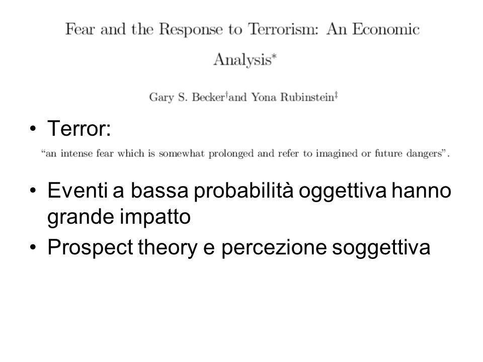 Terror: Eventi a bassa probabilità oggettiva hanno grande impatto Prospect theory e percezione soggettiva