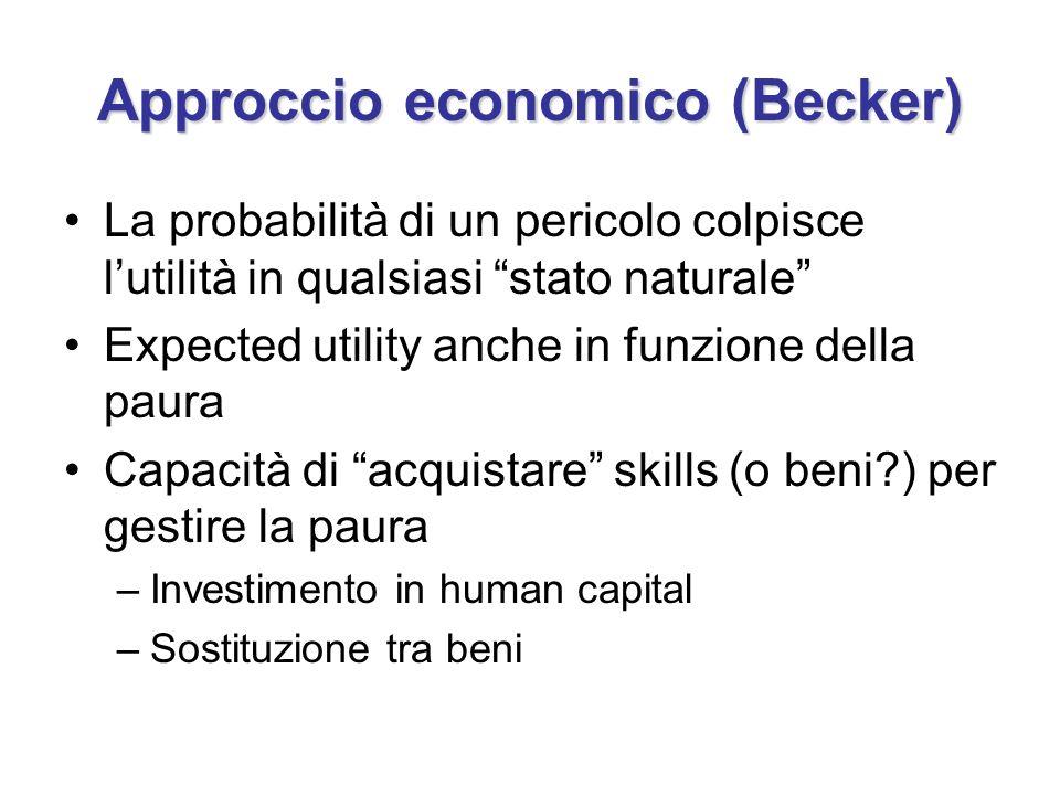 Approccio economico (Becker) La probabilità di un pericolo colpisce lutilità in qualsiasi stato naturale Expected utility anche in funzione della paur