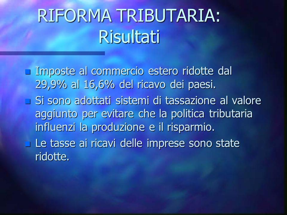 RIFORMA TRIBUTARIA: Risultati n Imposte al commercio estero ridotte dal 29,9% al 16,6% del ricavo dei paesi. n Si sono adottati sistemi di tassazione