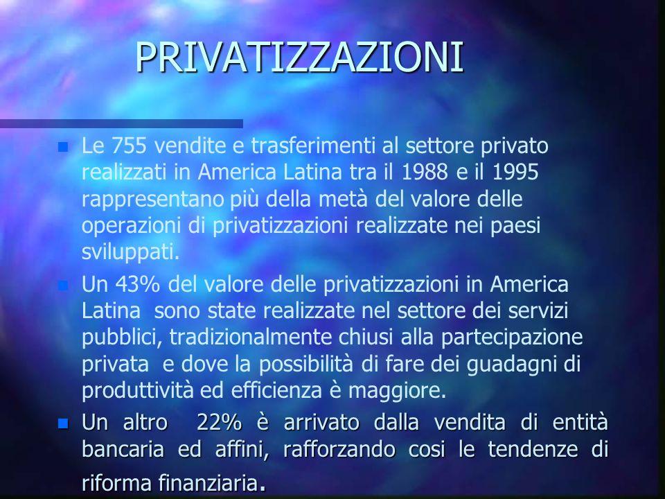 PRIVATIZZAZIONI n n Le 755 vendite e trasferimenti al settore privato realizzati in America Latina tra il 1988 e il 1995 rappresentano più della metà del valore delle operazioni di privatizzazioni realizzate nei paesi sviluppati.